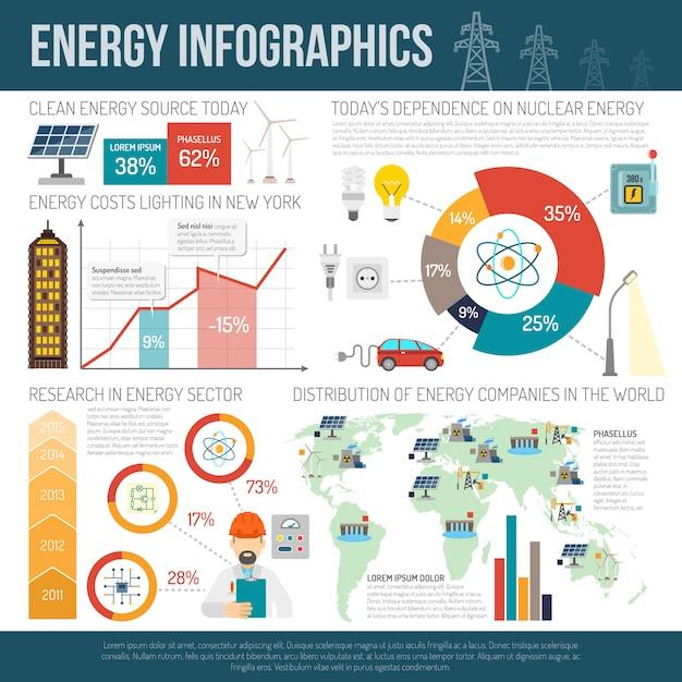 Weltweite verteilung von infografiken mit sauberer energie Kostenlosen Vektoren