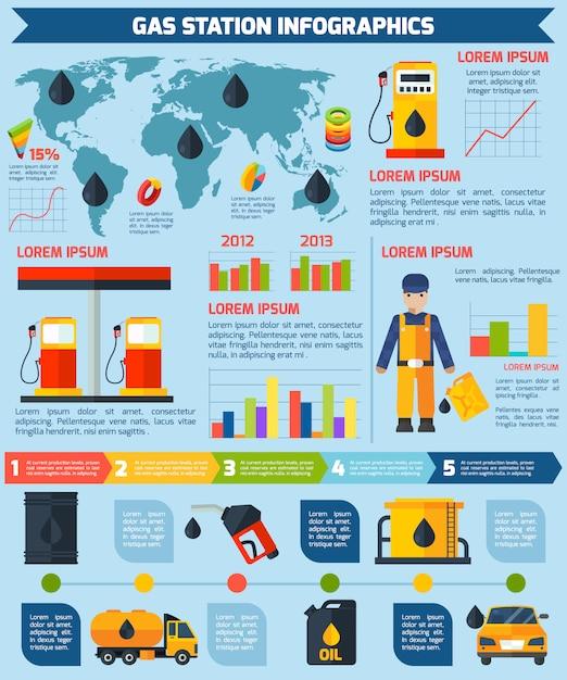 Weltweites infographic planplakat der tankstelle Kostenlosen Vektoren