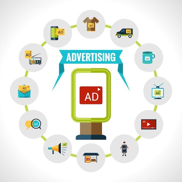 Werbung billboard-konzept Kostenlosen Vektoren
