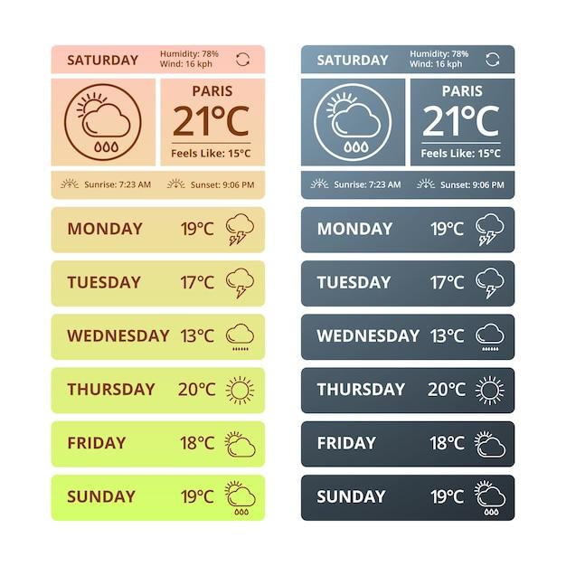 Wetter-widgets für smartphones. vorlage wetterschnittstelle für website oder app smartphone illustration Premium Vektoren