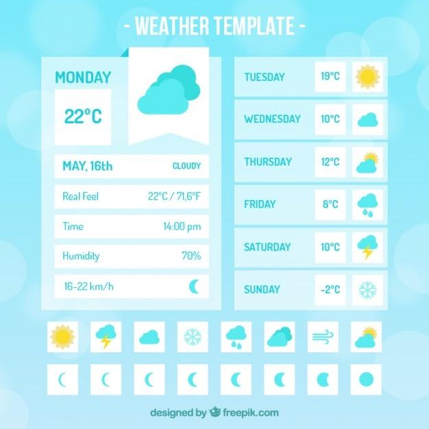 Kostenloser Wetterbericht