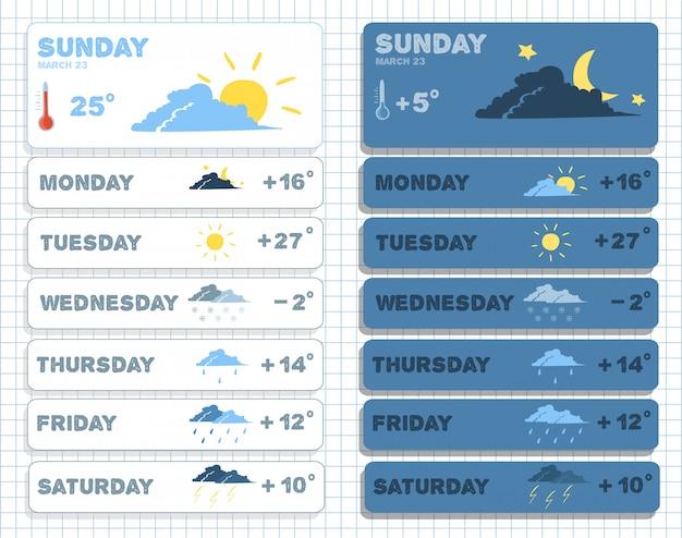 Wettervorhersage widgets gesetzt Kostenlosen Vektoren