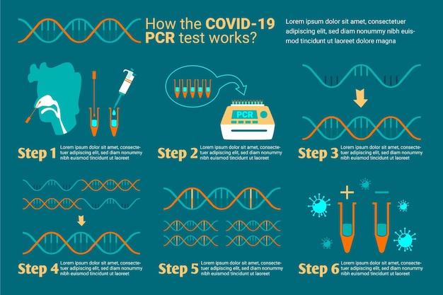 Wie der covid-19-test funktioniert Kostenlosen Vektoren