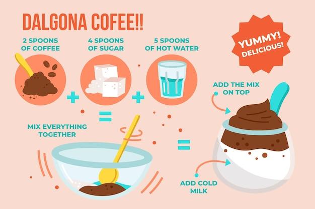 Wie man ein köstliches dalgona-kaffeerezept macht ...