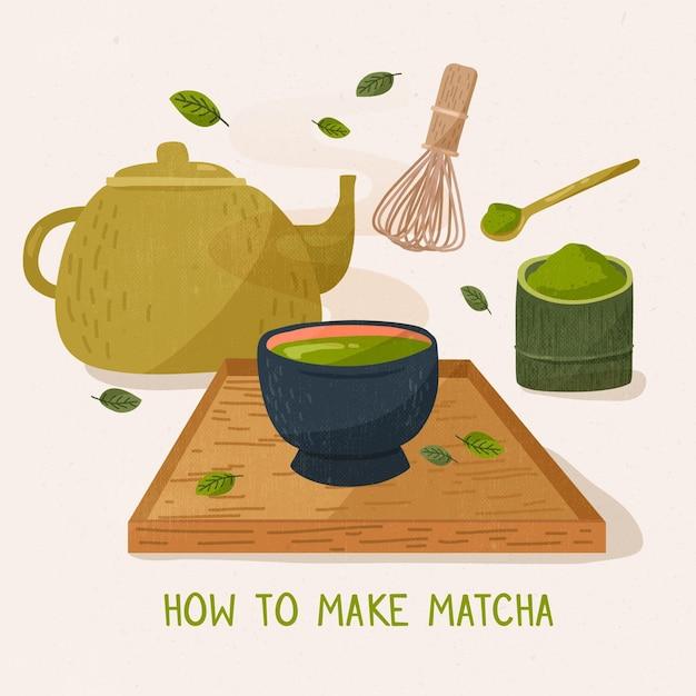Wie man matcha guide macht Kostenlosen Vektoren