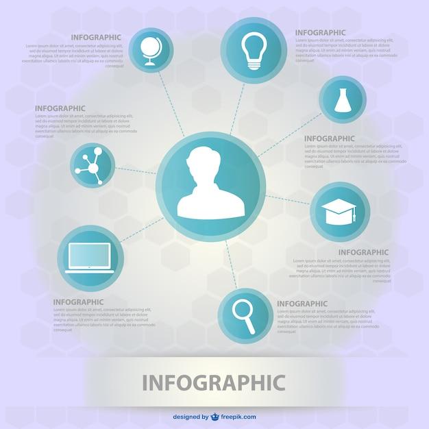 Wissenschaft    Diagramm Infografik   Download    der