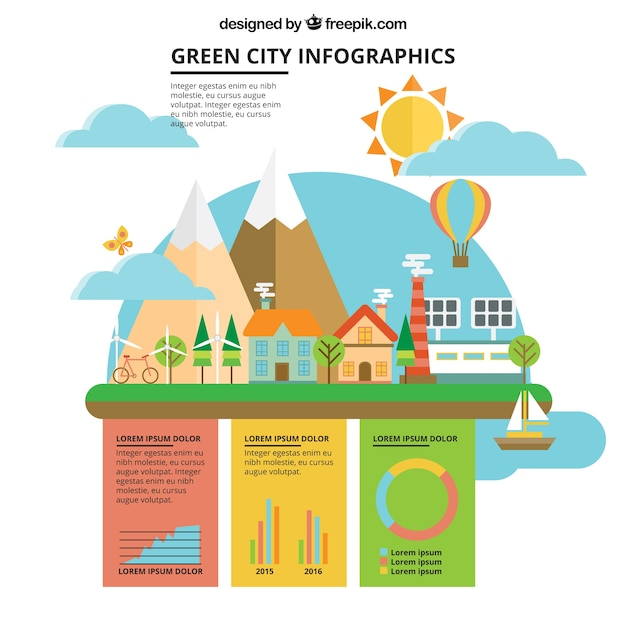 Environmentally Sustainable Graphic Design