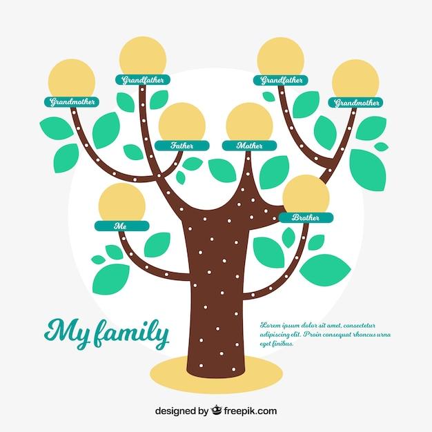 Wohnung stammbaum mit gelben runden formen Kostenlosen Vektoren