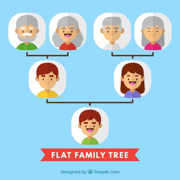 Wohnung stammbaum Kostenlosen Vektoren