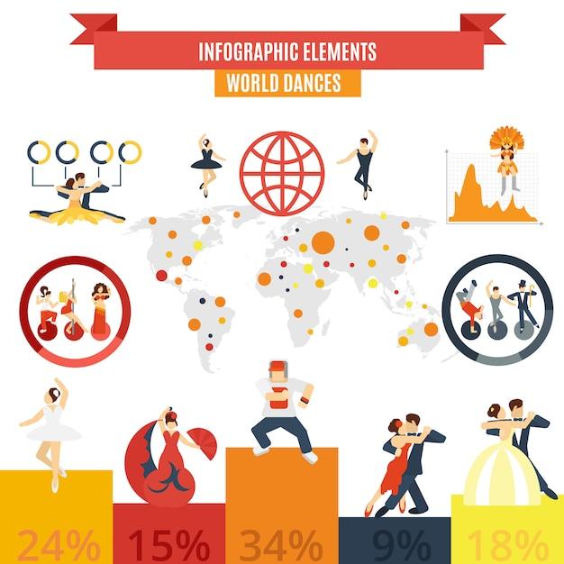 Wort tanzt infographic elementplakat Premium Vektoren