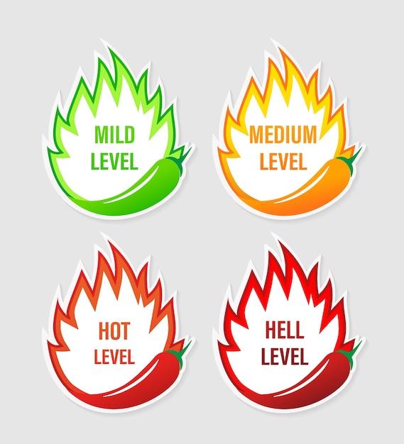 Würziger ebener aufkleber auf weißem hintergrund. illustration. brennend heiß. Premium Vektoren