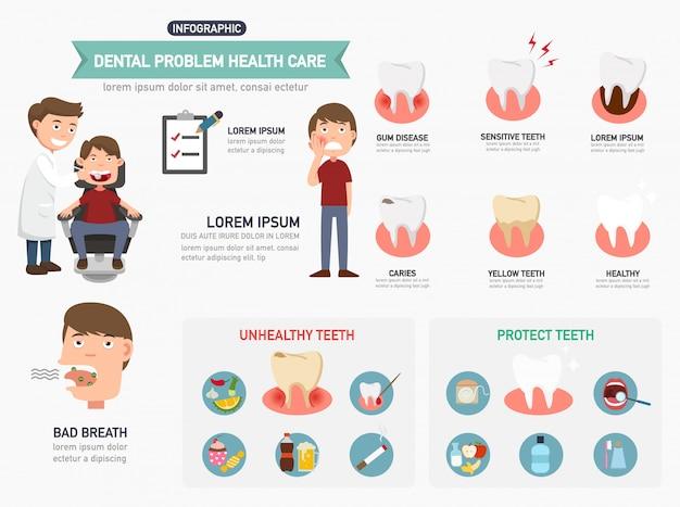 Zahnpflege-infografiken Premium Vektoren