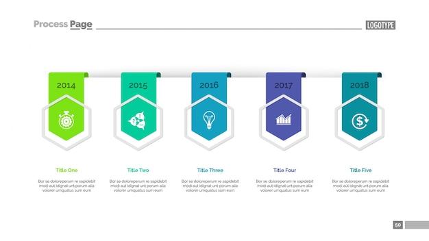 Zeitdiagramm mit fünf elementen folie Kostenlosen Vektoren