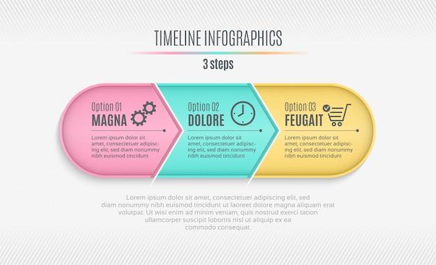 Zeitleiste, präsentation, bericht, webdesign in drei schritten Premium Vektoren