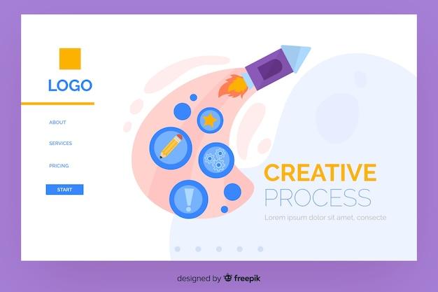 Zielseitenvorlage für den kreativen prozess Kostenlosen Vektoren