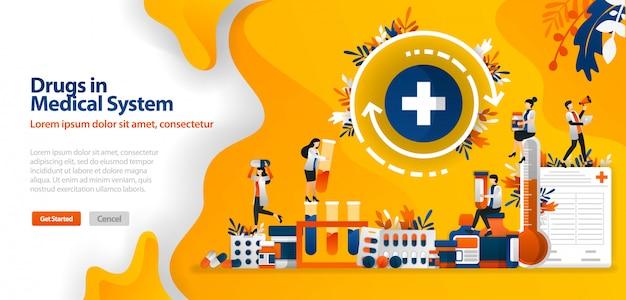 Zielseitenvorlage mit drogen in medizinischen systemen, medikamenten und medizinischen geräten und kreuz Premium Vektoren