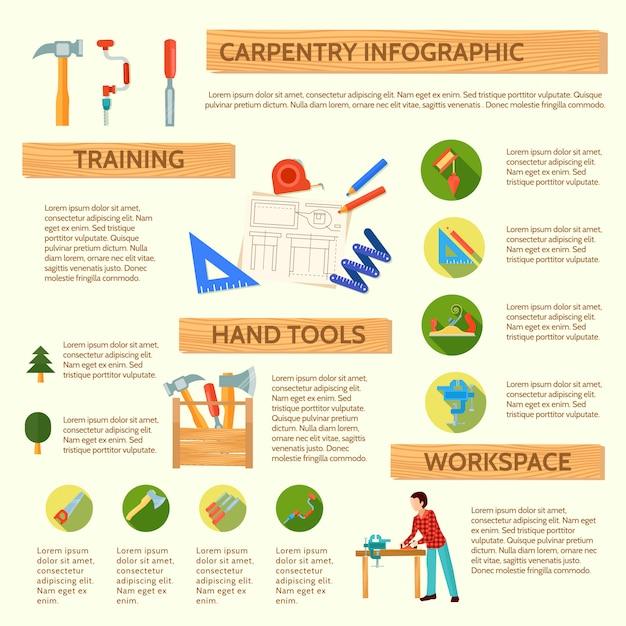 Zimmerei-infografik mit beschreibung und anwendungshinweisen für werkstattwerkzeuge und -geräte Kostenlosen Vektoren