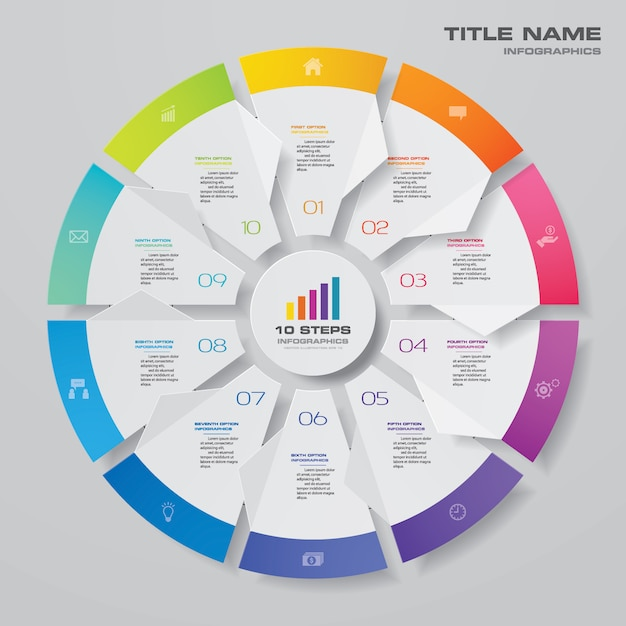 Zyklusdiagramm infografik für die datenpräsentation Premium Vektoren