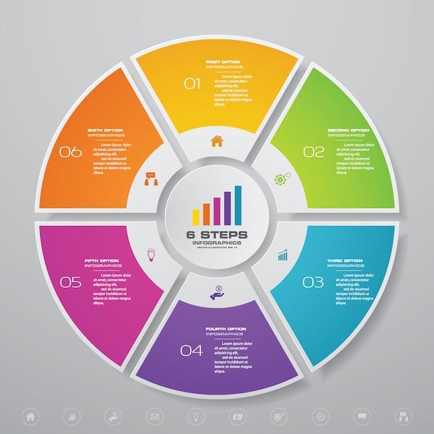 Zyklusdiagramm-infografiken für die datenpräsentation. Premium Vektoren