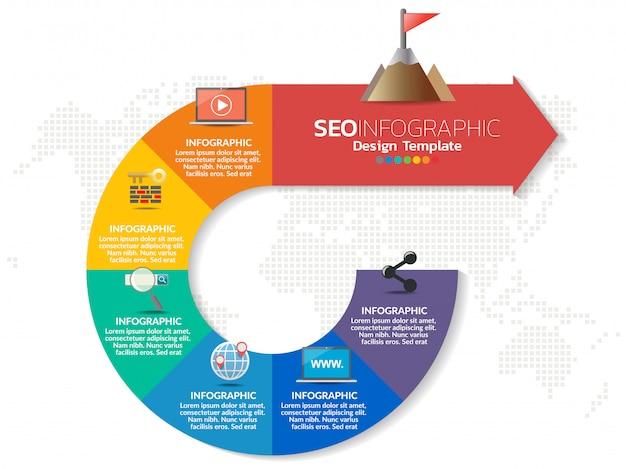 7 partes do modelo de infográfico de negócios de apresentação Vetor Premium