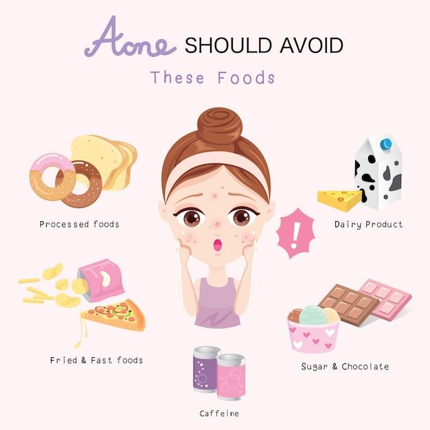 A acne deve evitar esses alimentos Vetor Premium