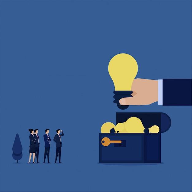A equipe do plano de negócios encontra muitas idéias na metáfora da arca do tesouro de grandes idéias. Vetor Premium