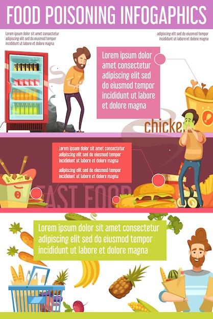 A intoxicação alimentar provoca efeitos tratamentos e escolhas saudáveis 3 retro cartoon banners infográfico pos Vetor grátis