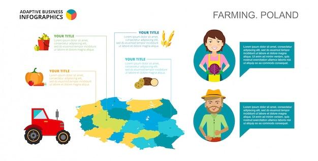 Agricultura no modelo de deslizamento da polônia Vetor grátis
