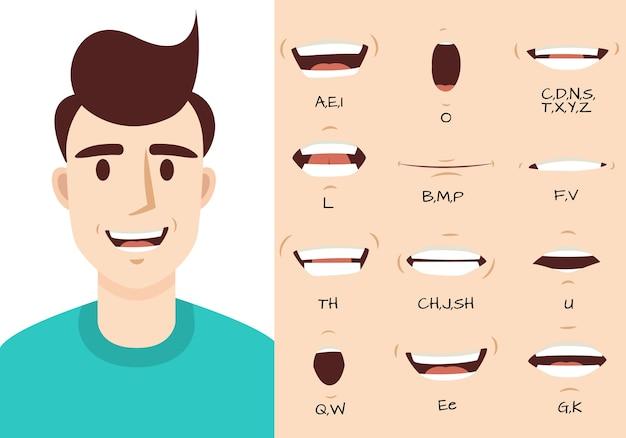 Animação da boca. Vetor Premium