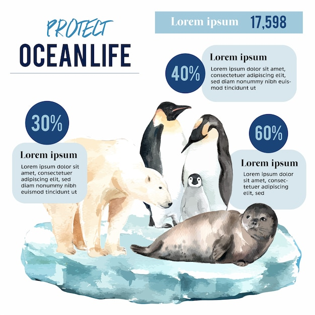 Aquecimento global e poluição. cartaz panfleto folheto campanha publicitária, salvar o modelo do mundo Vetor grátis