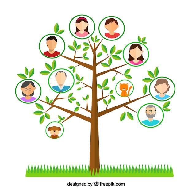 Árvore com membros da família de decoração e animais de estimação Vetor grátis