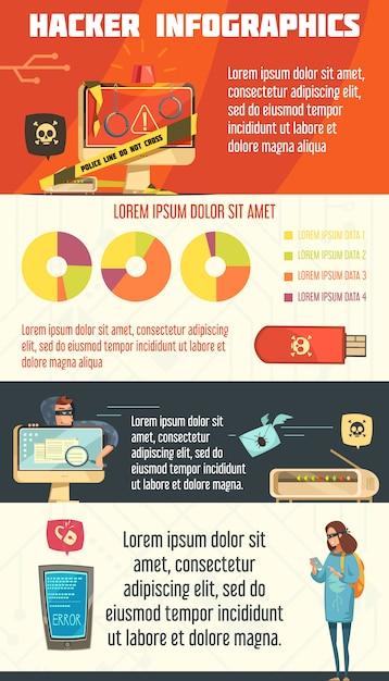 Ataques de hackers comuns e global cyber criminal atividade tendências e estatísticas infográfico Vetor grátis