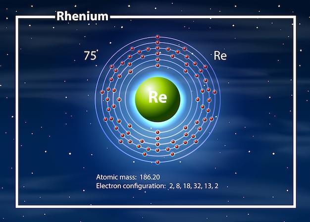 Átomo químico de diagrama de rênio Vetor grátis