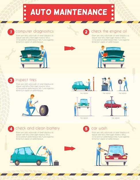 Auto manutenção diagnósticos e serviço de reparo retro dos desenhos animados infográfico cartaz com óleo do motor Vetor grátis