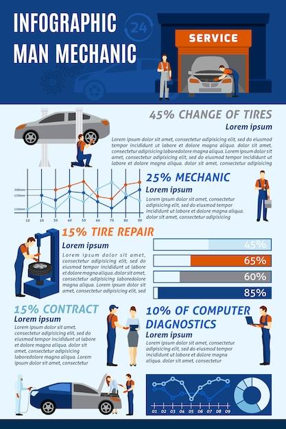 Auto serviço de garagem mecânico gráfico infografic Vetor grátis