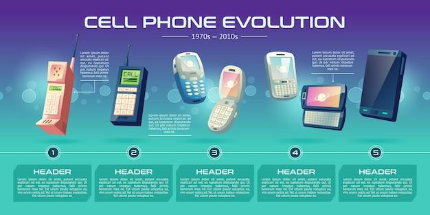 Bandeira dos desenhos animados da evolução das tecnologias de comunicações móveis. Vetor grátis