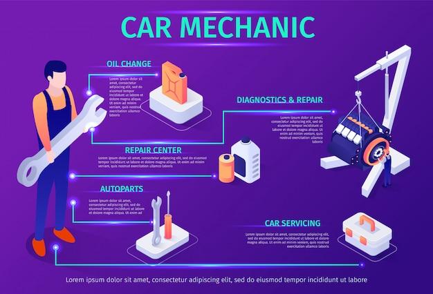 Banner com ícones de infográfico e mecânico de carro de cabeçalho Vetor Premium