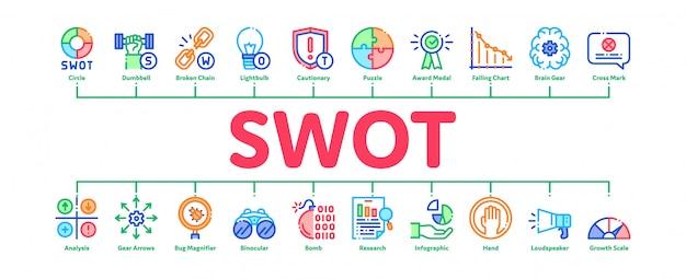 Banner de infográfico mínimo de estratégia de análise swot Vetor Premium