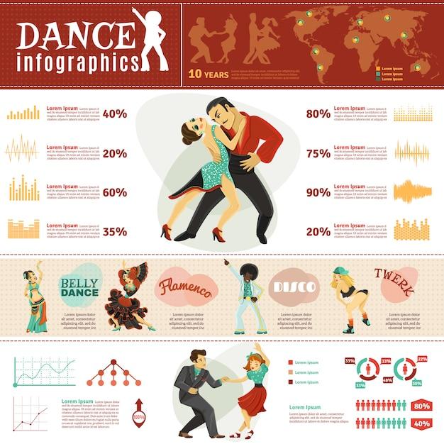 Banner de layout de infográficos do mundo de dança Vetor grátis