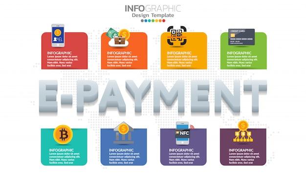 Banner de pagamento eletrônico para negócios. Vetor Premium