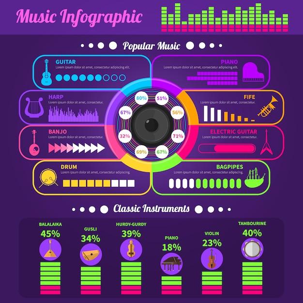 Banner plana elegante de música infográfico brilhante Vetor grátis