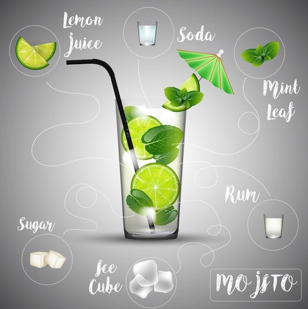 Bebida fria suave e fresca de álcool com gelo e hortelã Vetor Premium