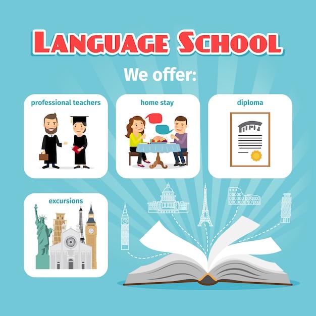 Benefícios de estudar em uma escola de idiomas no exterior Vetor Premium