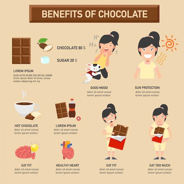Benefícios do infográfico de chocolate Vetor Premium