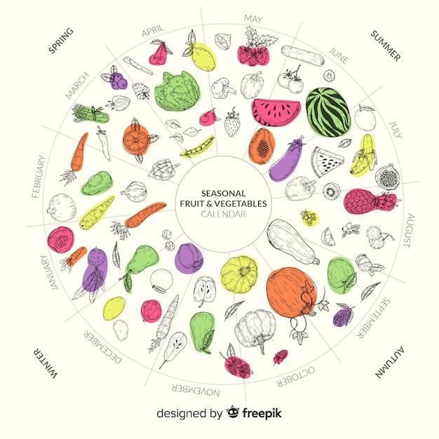 Calendário sazonal de frutas e legumes Vetor grátis