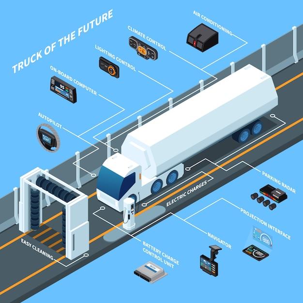 Caminhão de futura composição isométrica Vetor grátis