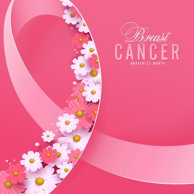 Câncer de mama, mês de conscientização de outubro, fita rosa e fundo de flores Vetor Premium