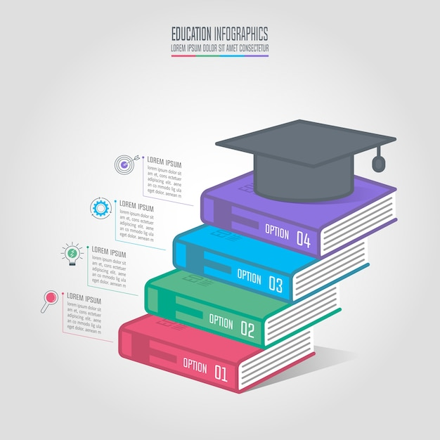 Capa de graduação e livros com design infográfico de linha de tempo. Vetor Premium