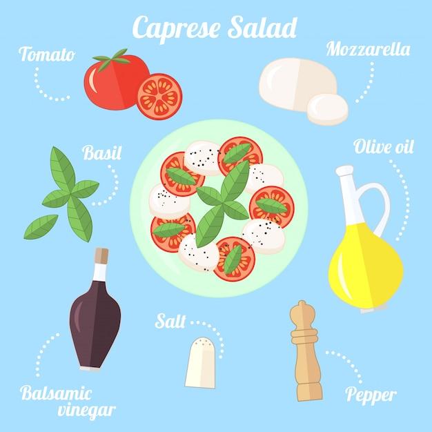 Caprese, salada italiana tradicional e seus ingredientes. Vetor Premium