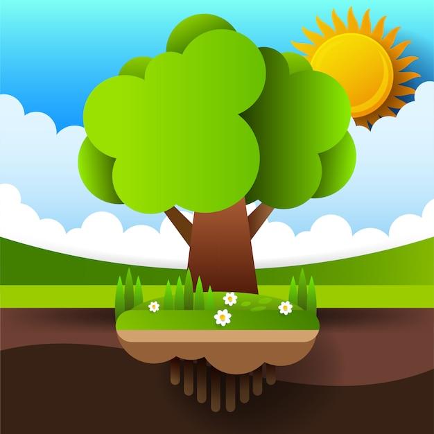 Cartão do dia de ambiente de mundo ou fundo com árvore e folhas. Vetor Premium